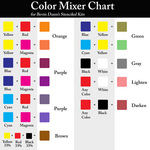 Color mixer chart lrg small